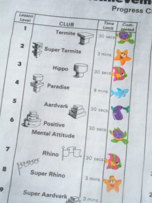Each lesson has a drawing challenge that you can keep track of on the provided progress sheet.