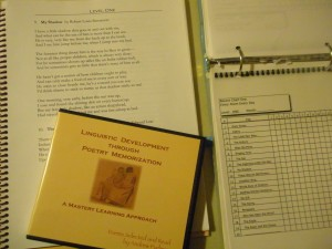 Spiral bound book, 3 CDs, and charts to copy for your own use