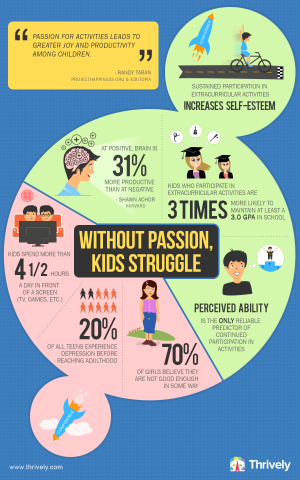 Thrively – What is Your Child's Genius?