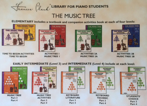 Learning Music Theory with The Music Tree ⎜ Review by Eva Varga @ The Curriculum Choice