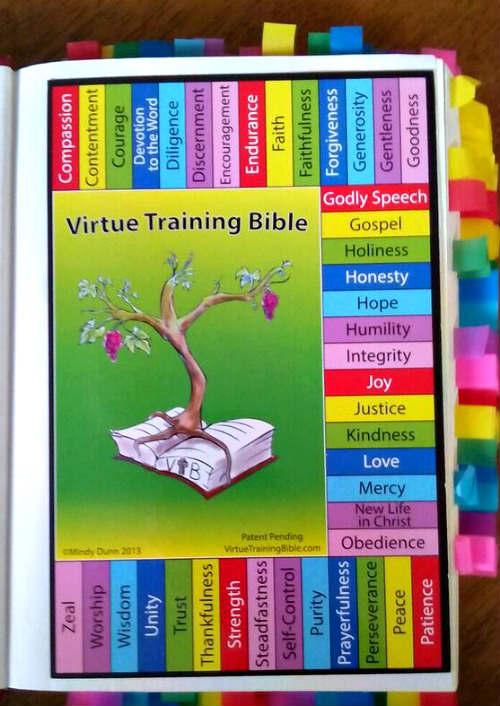 key virtue training bible