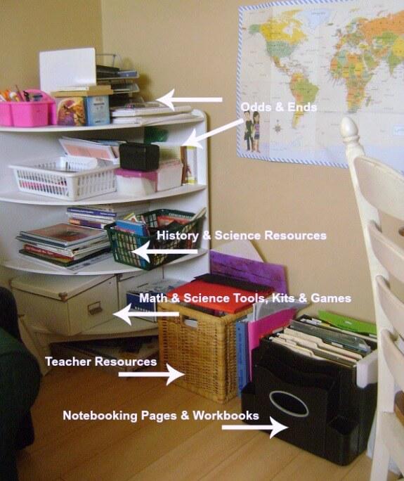 Homeschool Organization Galore - The Curriculum Choice