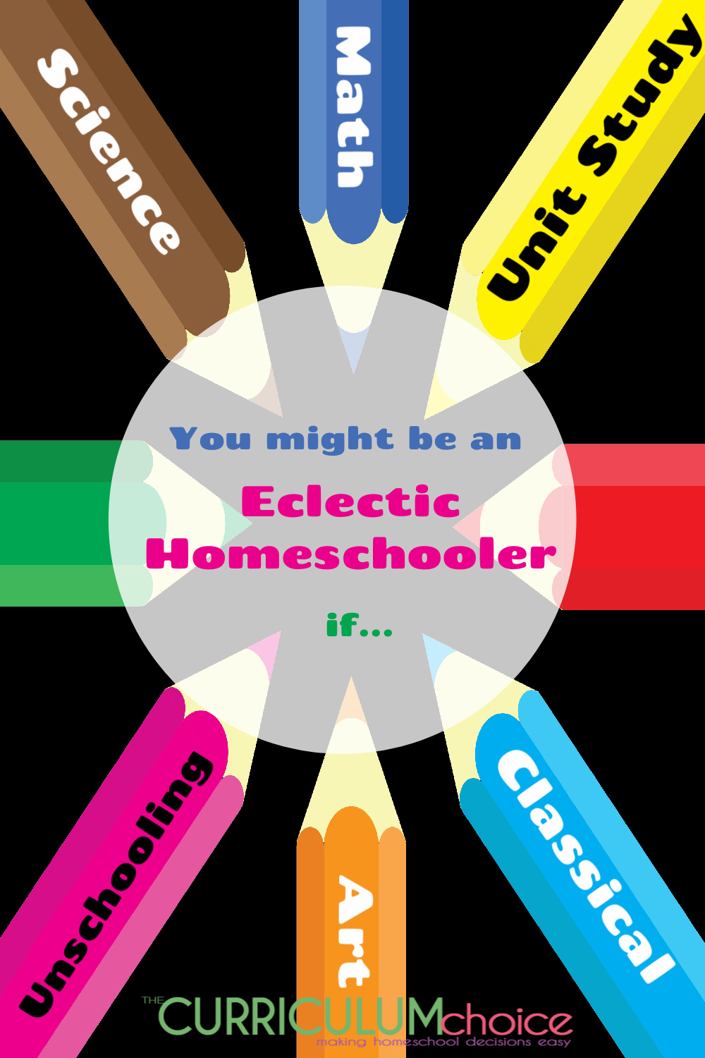 """You Might Be An Eclectic Homeschooler if... answers the question, """"What is an eclectic homeschooler? How do I find eclectic homeschool resources? All this and more from The Curriculum Choice"""